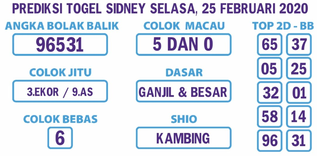 Prediksi Togel JP Sidney 25 Februari 2020 - Prediksi Bocoran Angka