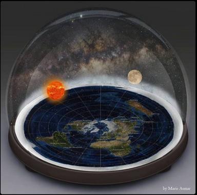 Modelo da Terra Plana