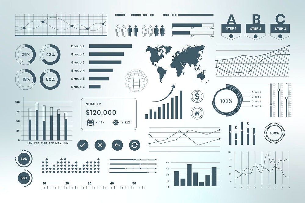 Integrate infographics into Your Article
