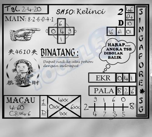 Prediksi SGP Kamis 02 April 2020 - Prediksi Togel55