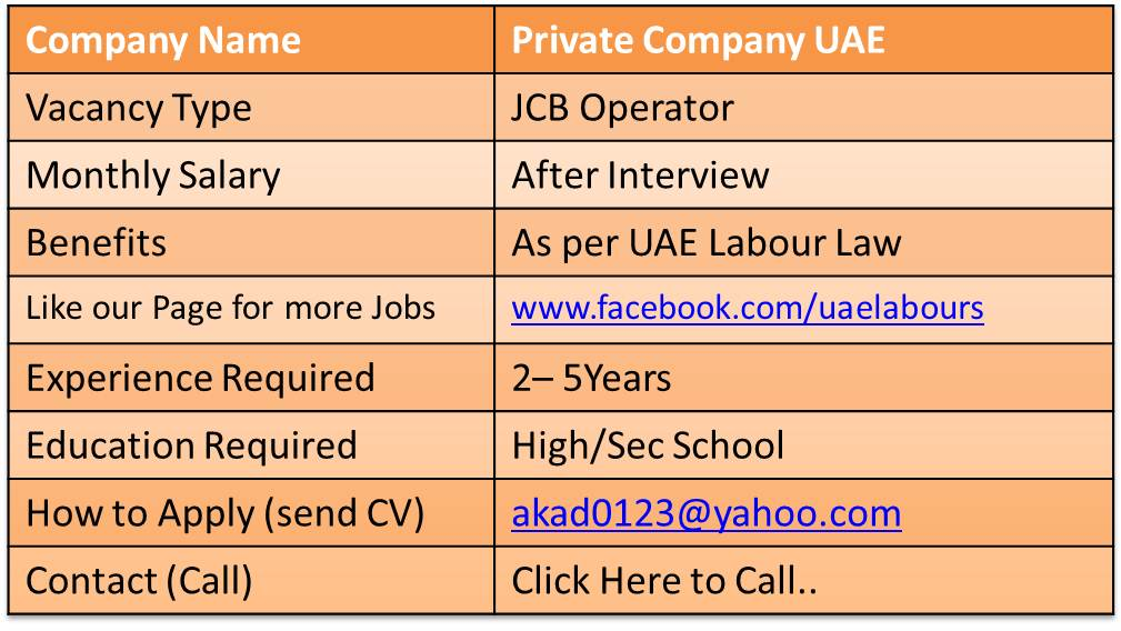We UAE Labours offering Free New Jobs inward Dubai to our visitors Across Globe JCB Operator Job inward Dubai