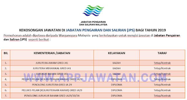 Jabatan Pengairan dan Saliran (JPS)
