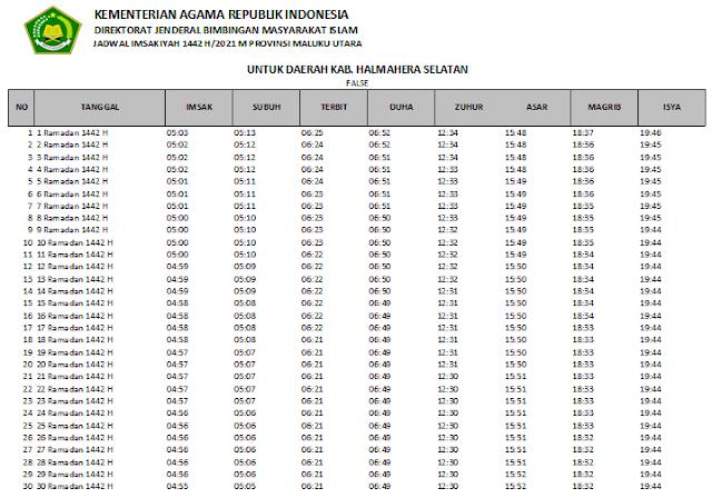 Jadwal Imsakiyah Ramadhan 1442 H Kabupaten Halmahera Selatan, Provinsi Maluku Utara