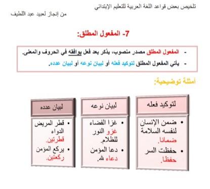 تلخيص درس المفعول المطلق المستوى الرابع و الخامس