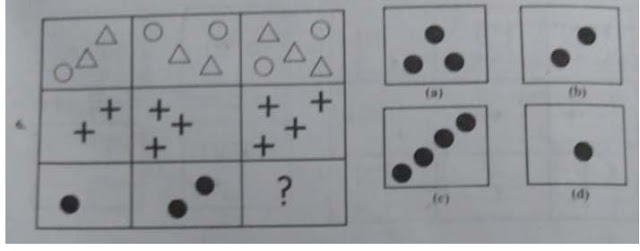 intelligence test questions,figure matrix non verbal reasoning