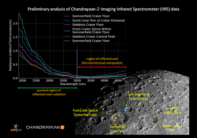 The first illuminated image of the lunar surface was acquired by IIRS. (Photo: ISRO)