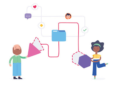 Teamwork - Project management Add-on with Gmail.