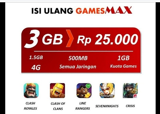List Game Yang Support Aplikasi GameMax Pada Kuota Youthmax