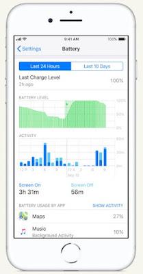 monitoraggio salute batterie e velocità scarica iphone