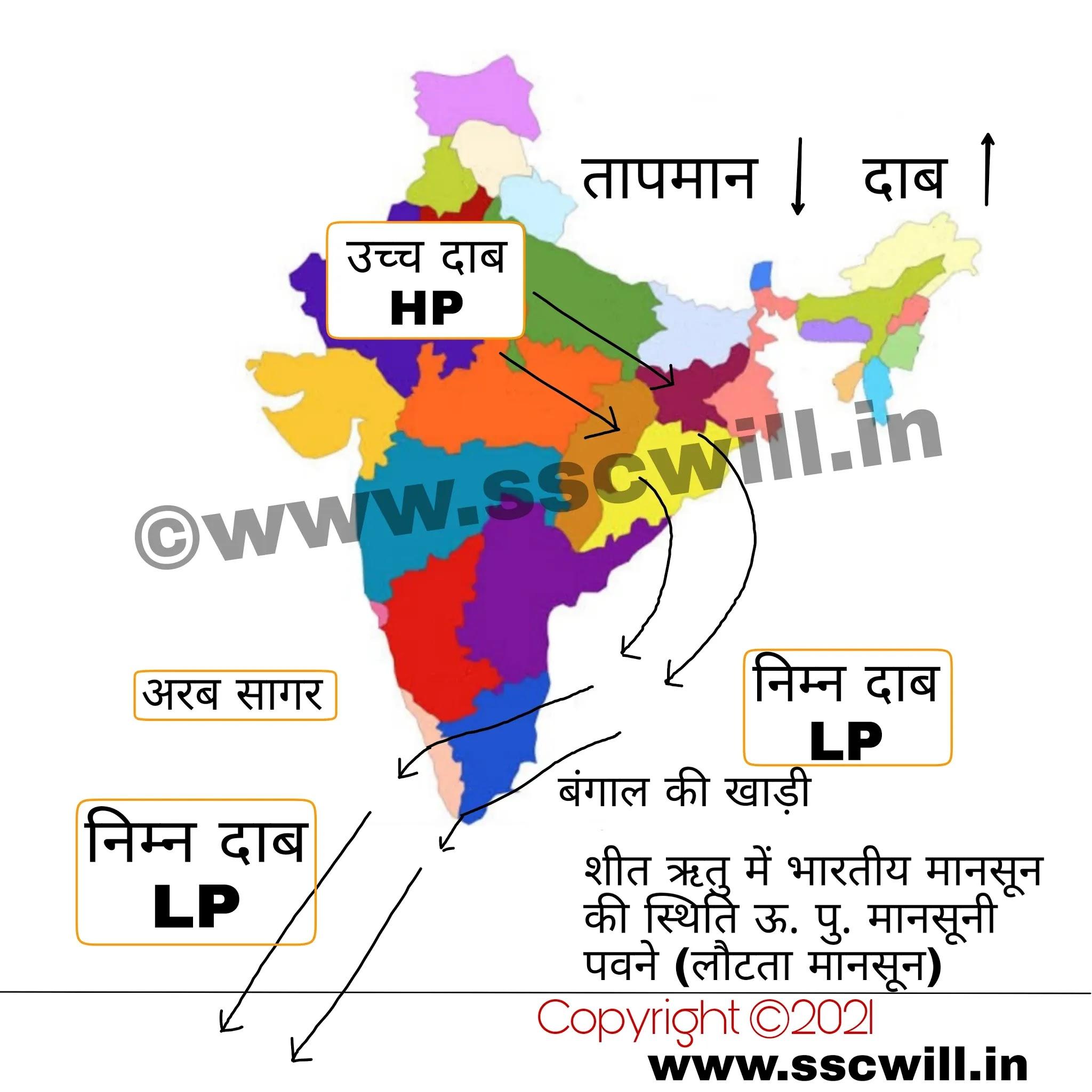 Bharat Ki Jalvayu