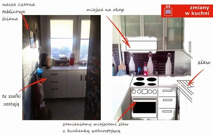plany na zmiany w kuchni w wielkiej płycie | lvlupstudio