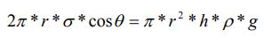 Gas Condensado - Tensión Superficial