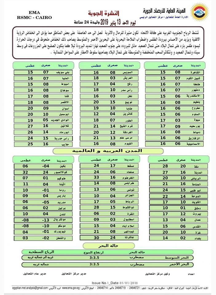 اخبار طقس اليوم الاحد 13 يناير 2019 النشرة الجوية فى مصر و الدول العربية