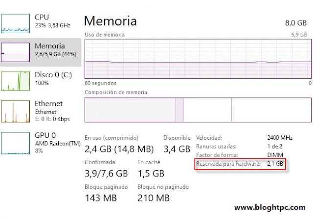 Radeon Vega 11 con memoria compartida