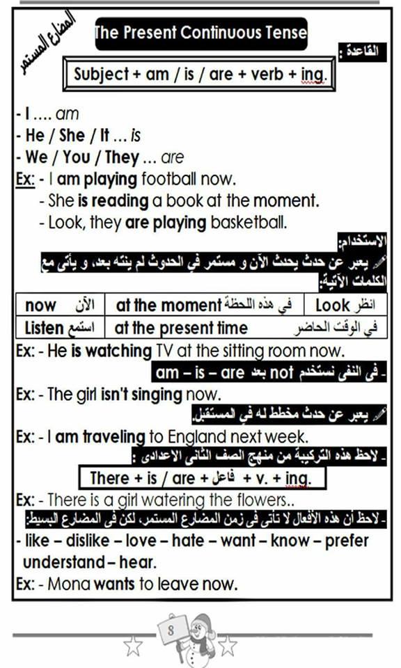 المراجعة النهائية ومراجعة ليلة الامتحان الصف الرابع الابتدائي لغة انجليزية ترم ثاني 2018
