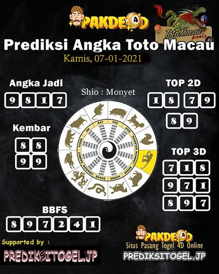 Prediksi Angka Pakde4D Togel Macau Kamis 07 Januari 2021