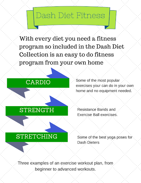Welcome - DASH Diet Collection