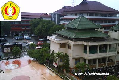 Daftar Fakultas dan Program Studi UPN Veteran Jakarta