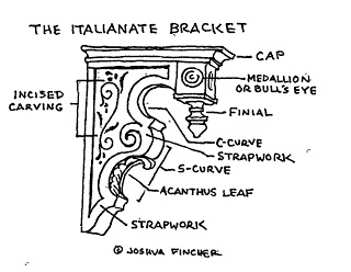 The Picturesque Style: Italianate Architecture: The