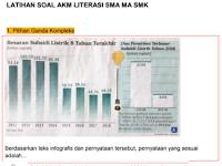 Soal dan Kunci Jawaban AKM SMA Literasi, Numerasi Terbaru