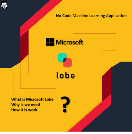 Lobe - A Free and No-Code Machine Learning Application
