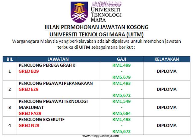 Permohonan Jawatan Kosong Kumpulan Pelaksana Universiti Teknologi MARA (UiTM) Ogos - September 2019
