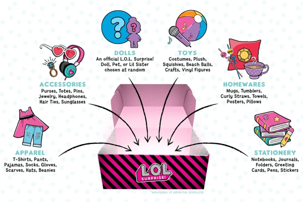What is inside package with L.O.L. theme accessories and toys