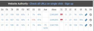 How to check da pa using WebsiteSEOChecker - 2