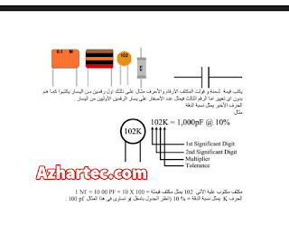 صيانة الإلكترونيات pdf