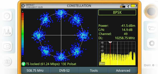 Constellation Diagrams Satellite Locator Modulations