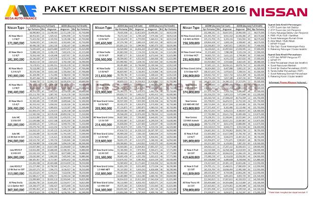 Kredit Nissan Promo Diskon Besar Akhir Tahun