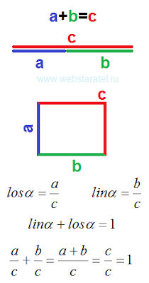 Тригонометрия сложения. Линейные угловые функции. Сумма двух чисел. Сложение двух отрезков. Математика для блондинок.