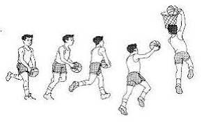 Jelaskan Teknik Lay Up Shoot Dalam Permainan Bola Basket