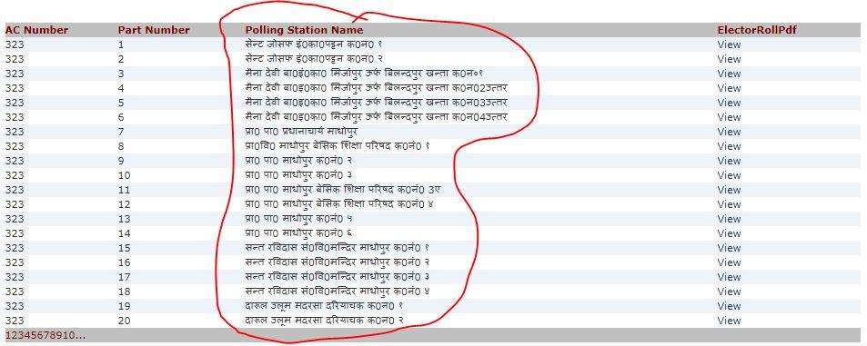 voter list gram panchayat chunav 2021