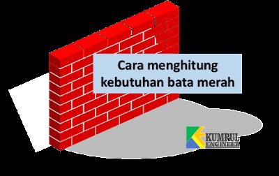 dinding bata, cara menghitung bata, bata merah, batu bata, pasangan bata, jumlah bata