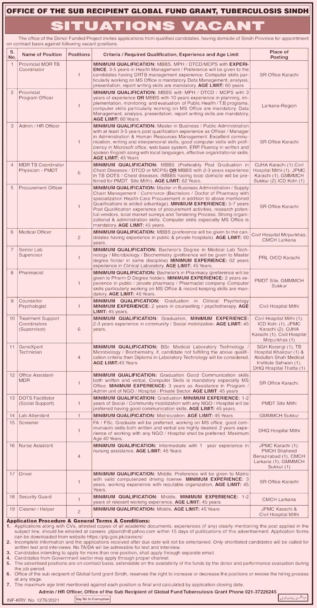 Latest TB Control Program Provincial 2021 Jobs in Pakistan
