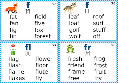 Consonants phonetics flashcards, letter f