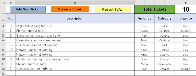Help Desk Ticket Tracker Excel Spreadsheet