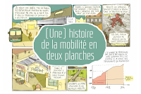 https://lsaracine.blogspot.com/p/une-histoire-de-la-mobilite-en-deux.html