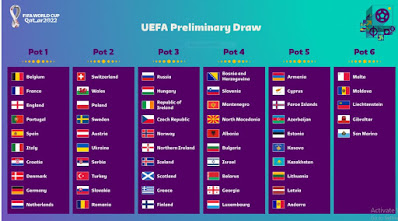 Europe's- World -Cup- qualifiers- in- numbers- UEFA preliminary -draw- for -the -FIFA- World -Cup- 2022™,