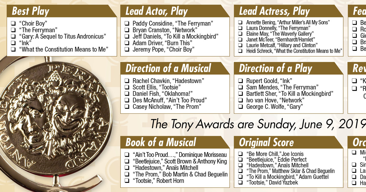 picture regarding Printable Ballot identify 2019 Tony Awards printable ballot The Gold Knight - Most current