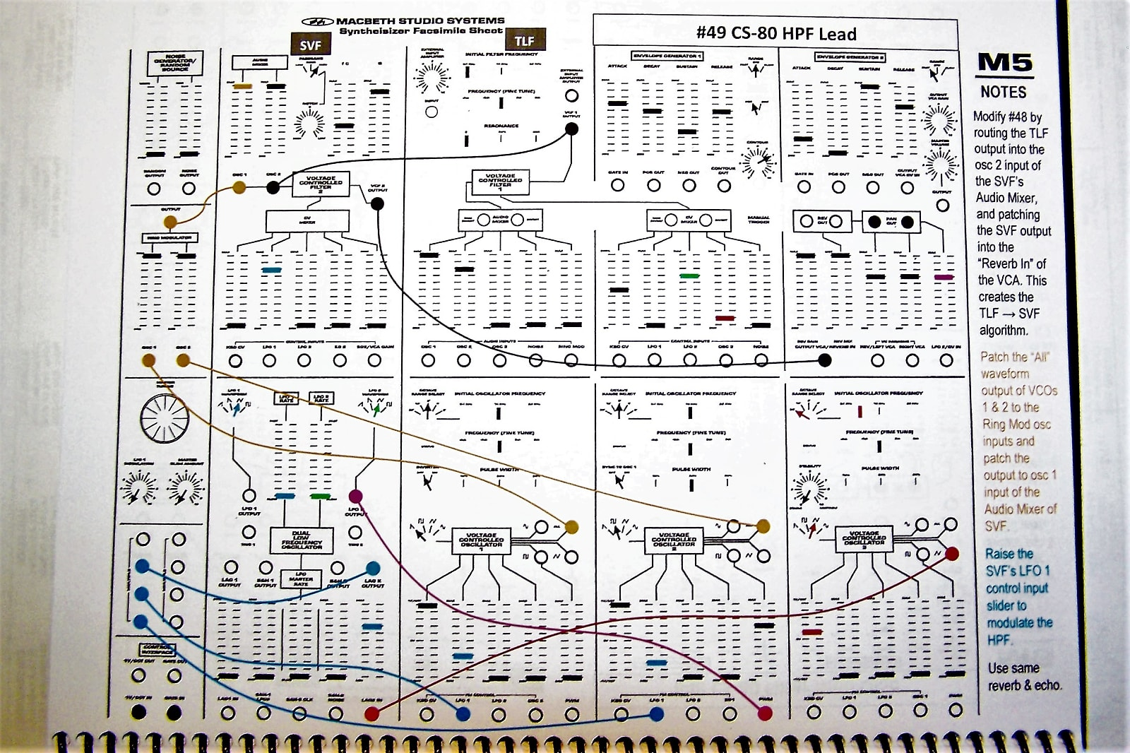 MATRIXSYNTH: MacBeth M5/M5N Owner's Manual & Patch Book by