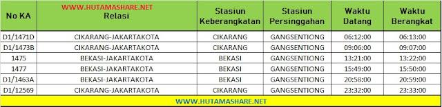 Jadwal Lengkap Kereta Api KRL Commuterline Commuter Line Dari Stasiun Gang Sentiong ke Stasiun Jakarta Kota Pasar Senen Kemayoran Terbaru 2019
