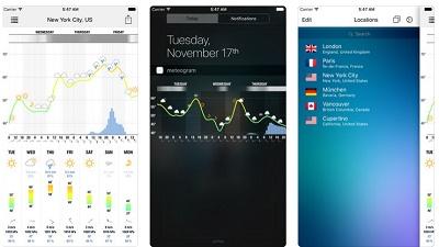 aplikasi pengukur suhu iphone