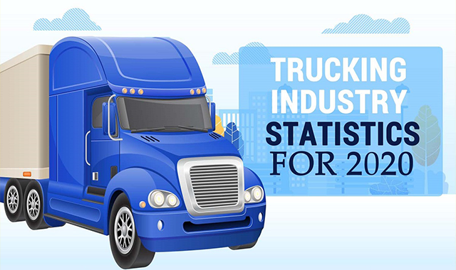 Trucking Industry Statistics For 2020 #infographic