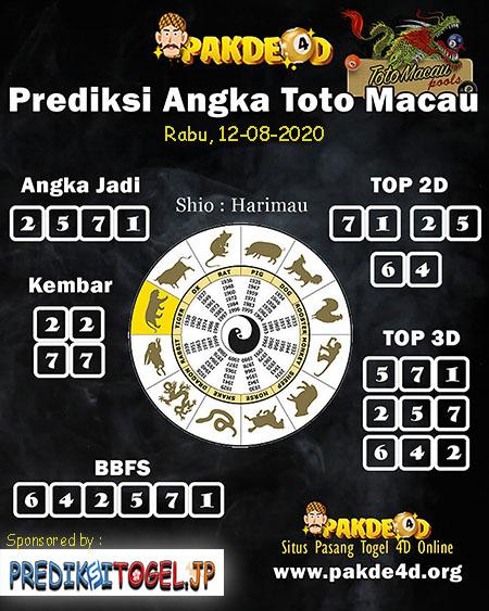 Prediksi Angka Pakde 4D Toto Macau Rabu 12 Agustus 2020