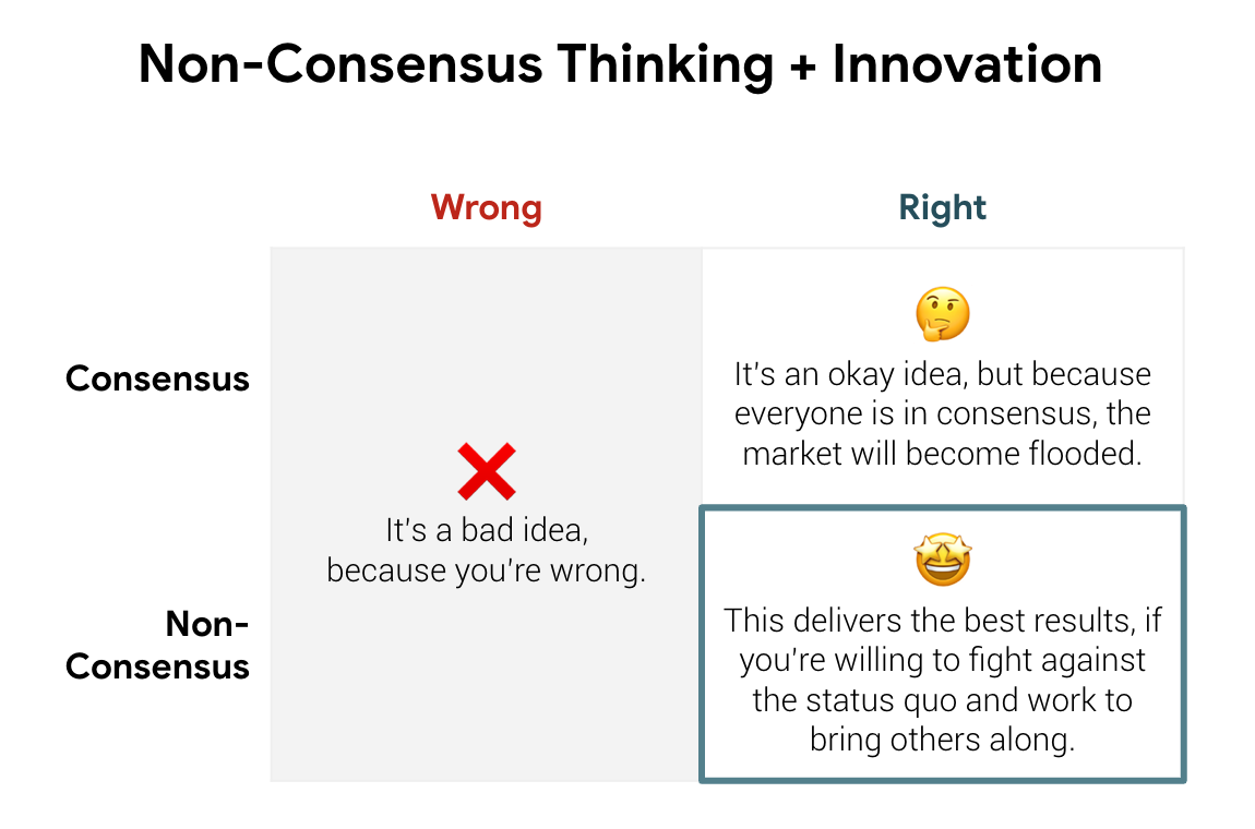 Matrix for Non-consensus Thinking for Product Innovation