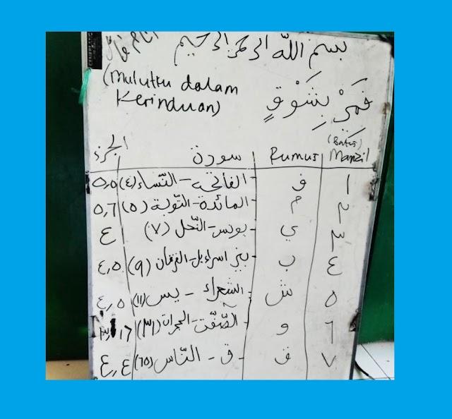 Komunitas Fami Bisyauqin Anamfal : 7 Hari Khatam Qur'an Apapun Kesibukannya