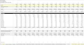 income statement 2 in a 3 statement model