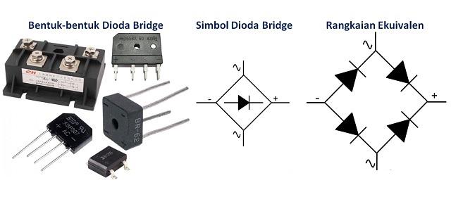 Dioda Bridge